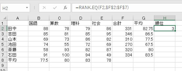rank.eq関数で順位が表示された